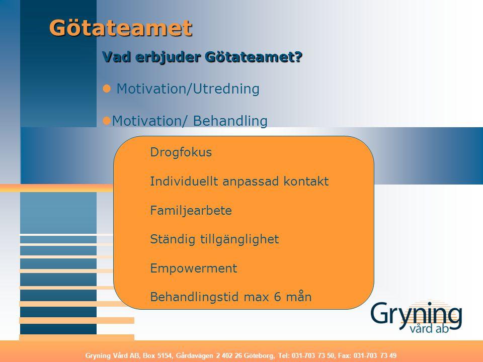 Gryning Vård AB, Box 5154, Gårdavägen 2 402 26 Göteborg, Tel: 031-703 73 50, Fax: 031-703 73 49 Götateamet Vad erbjuder Götateamet.