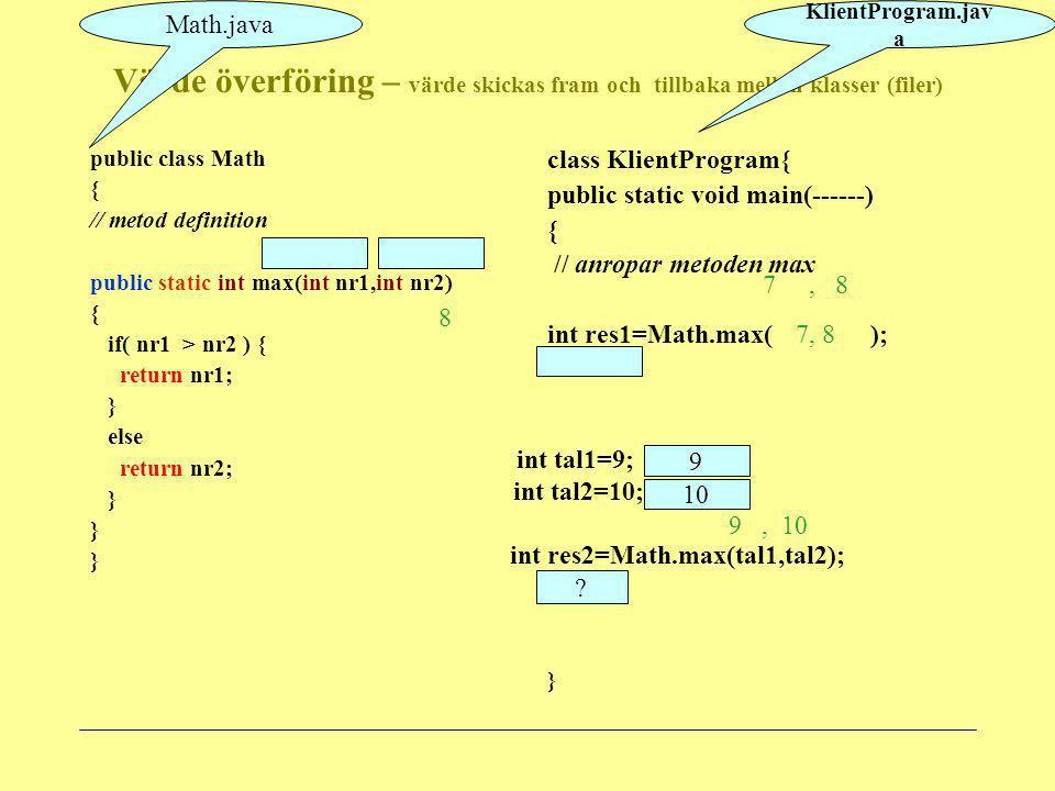 Värde överföring – värde skickas fram och tillbaka mellan klasser (filer) class Math { // definierar metoden max public static int max(int nr1,int nr2) { if(nr1>nr2){ return nr1; } else{ return nr2; } class KlientProgram{ public static void main(------) { // anropar metoden max int res1=Math.max(7,8); int tal1=10; int tal2=34; int res2=Math.max(tal1,tal2); } Följande händer när metod anropas: 1.Värdet du skickar som argument tilldelas till metodens parametrar 2.Metodens kropp exekveras {....