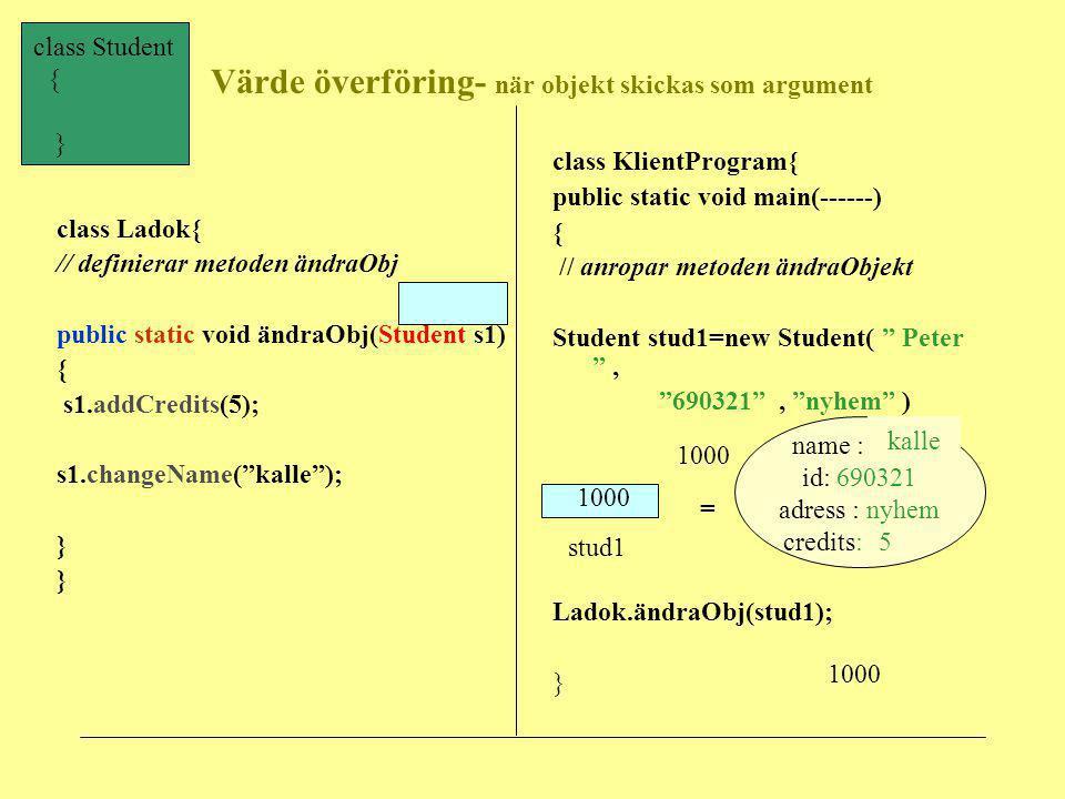Alla variabler som refererar till ett objekt kan förändra objektet class Ladok{ // definierar metoden ändraObj public static void ändraObj(Student s1) { s1.addCredits(5); s1.changeName( kalle ); } class Program{ public static void main(------) { // anropar metoden ändraObj Student stud1=new Student( nina , 23 , nyhem ); Ladok.ändraObj( stud1); } Följande händer när metod anropas: 1.Värdet du skickar som argument tilldelas till metodens parametrar( referensen till objektet) 2.Metodens kropp exekveras {....