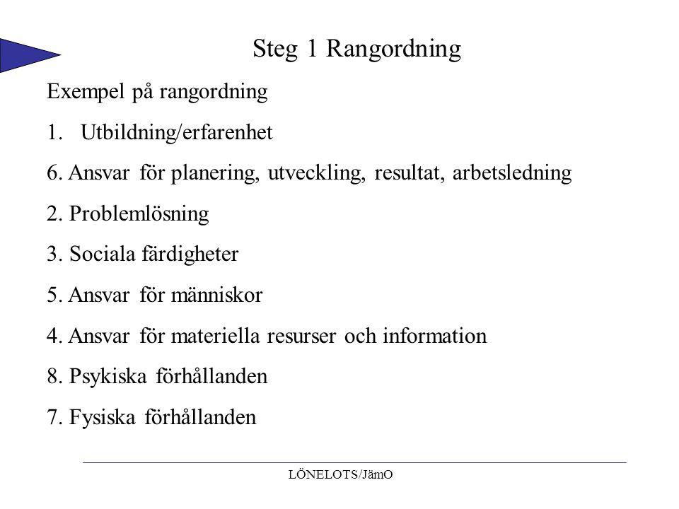 LÖNELOTS/JämO Steg 1 Rangordning Exempel på rangordning 1.Utbildning/erfarenhet 6. Ansvar för planering, utveckling, resultat, arbetsledning 2. Proble