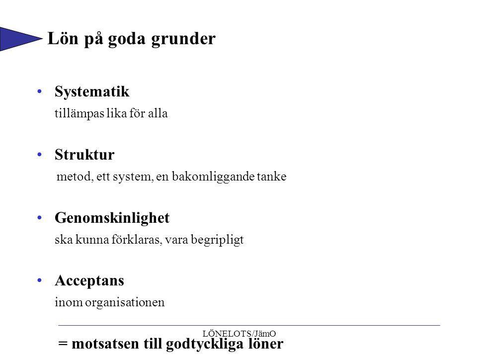LÖNELOTS/JämO
