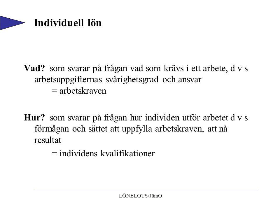 LÖNELOTS/JämO Individuell lön Vad? som svarar på frågan vad som krävs i ett arbete, d v s arbetsuppgifternas svårighetsgrad och ansvar = arbetskraven