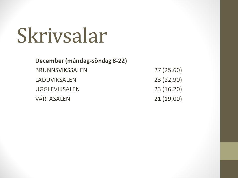 Skrivsalar December (måndag-söndag 8-22) BRUNNSVIKSSALEN27 (25,60) LADUVIKSALEN 23 (22,90) UGGLEVIKSALEN23 (16.20) VÄRTASALEN21 (19,00)