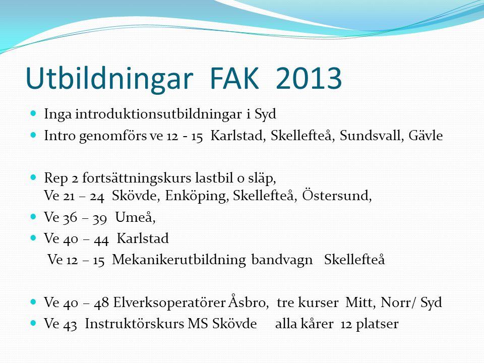 Utbildningar FAK 2013 Inga introduktionsutbildningar i Syd Intro genomförs ve 12 - 15 Karlstad, Skellefteå, Sundsvall, Gävle Rep 2 fortsättningskurs lastbil o släp, Ve 21 – 24 Skövde, Enköping, Skellefteå, Östersund, Ve 36 – 39 Umeå, Ve 40 – 44 Karlstad Ve 12 – 15 Mekanikerutbildning bandvagn Skellefteå Ve 40 – 48 Elverksoperatörer Åsbro, tre kurser Mitt, Norr/ Syd Ve 43 Instruktörskurs MS Skövde alla kårer 12 platser