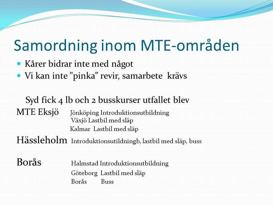 Samordning inom MTE-områden Kårer bidrar inte med något Vi kan inte pinka revir, samarbete krävs Syd fick 4 lb och 2 busskurser utfallet blev MTE Eksjö Jönköping Introduktionsutbildning Växjö Lastbil med släp Kalmar Lastbil med släp Hässleholm Introduktionsutildningb, lastbil med släp, buss Borås Halmstad Introduktionsutbildning Göteborg Lastbil med släp Borås Buss