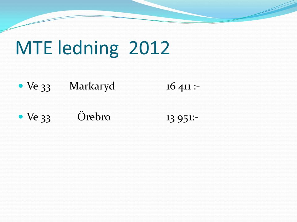 MTE ledning 2012 Ve 33 Markaryd16 411 :- Ve 33Örebro13 951:-