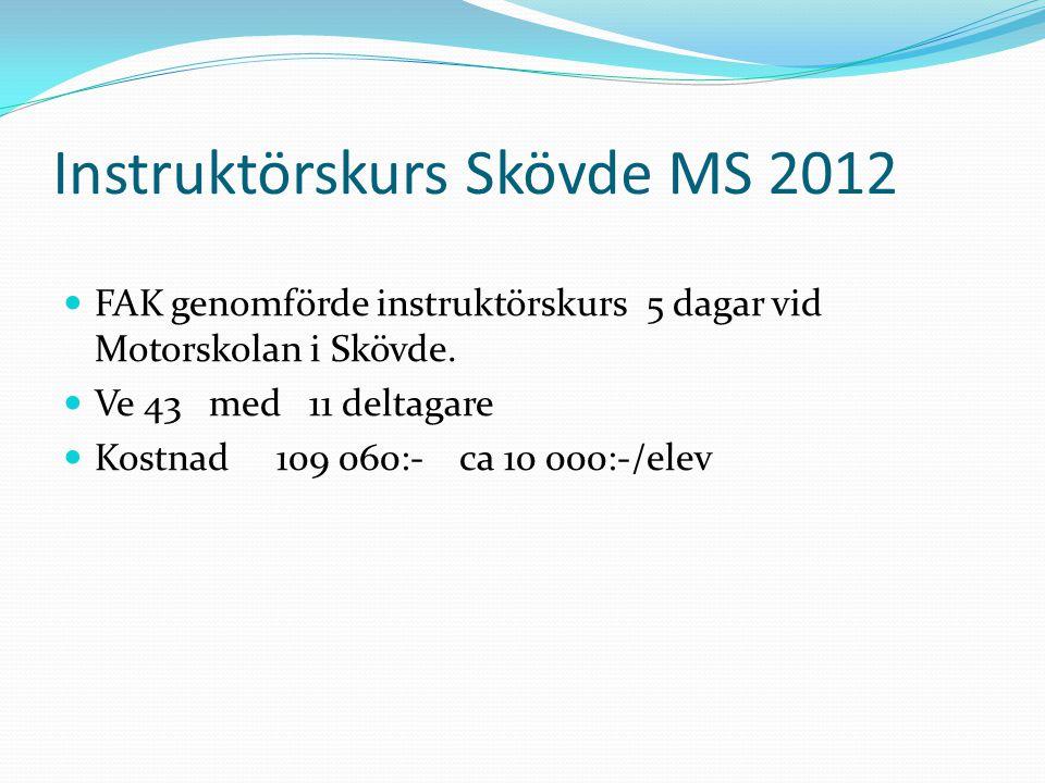 Instruktörskurs Skövde MS 2012 FAK genomförde instruktörskurs 5 dagar vid Motorskolan i Skövde.