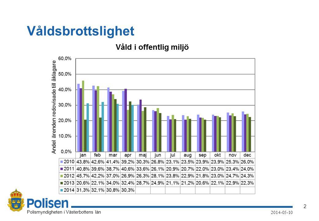 2 Polismyndigheten i Västerbottens län 2014-05-10 Våldsbrottslighet