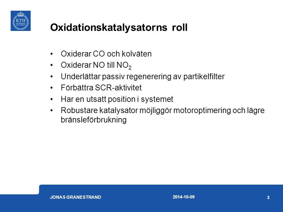 Ökad bränslediversifiering i framtiden Biodiesel Fischer-Tropsch-diesel ED95 DME Biogas 2014-10-09 JONAS GRANESTRAND 4