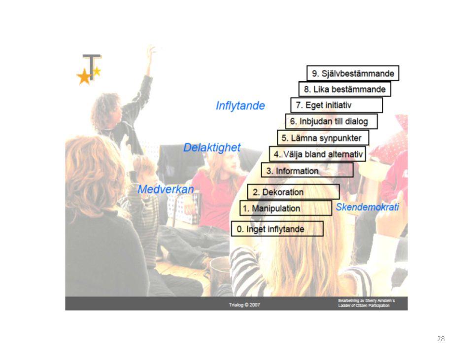BARNS DELAKTIGHET Varför gör vi detta, vad vill vi uppnå Vilka barn Vilka frågor Hur kommer barnen till uttryck Hur används resultaten Hur visas barnen respekt