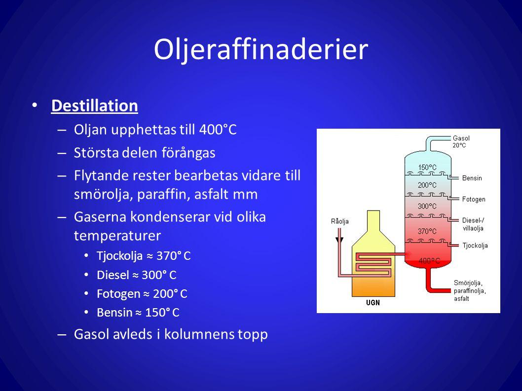 Oljeraffinaderier Destillation – Oljan upphettas till 400°C – Största delen förångas – Flytande rester bearbetas vidare till smörolja, paraffin, asfal