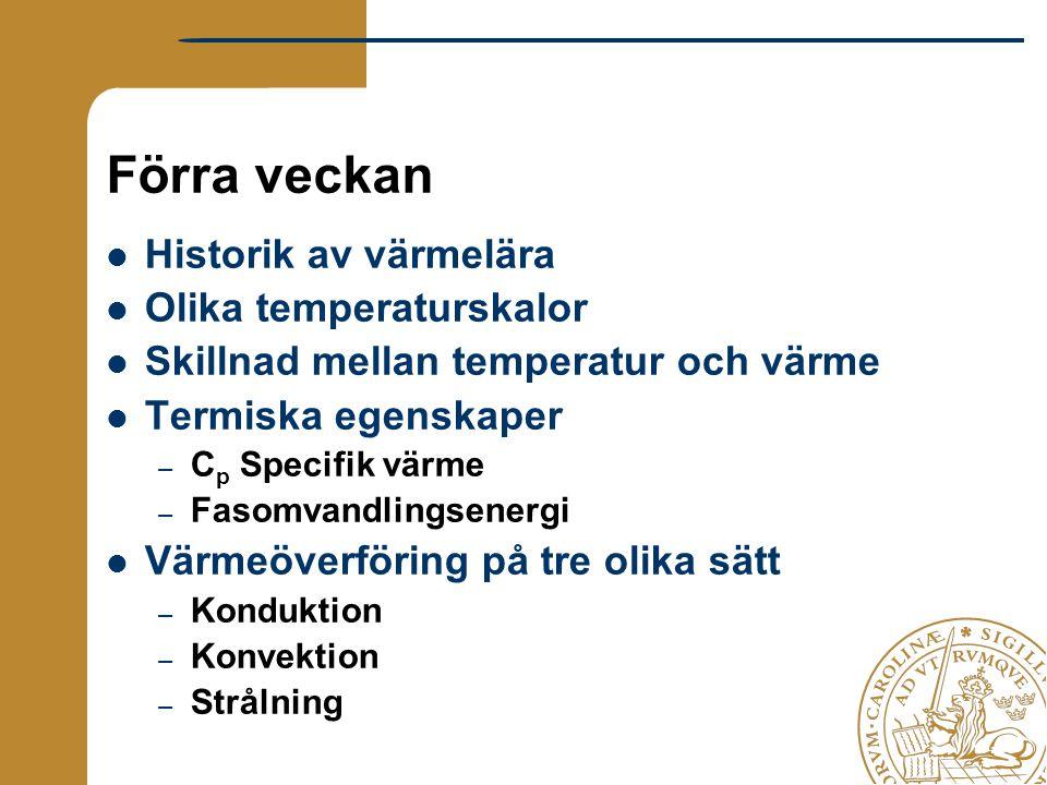 Marilyn Rayner, Food Engineering, Lund University 10 min 15 min 20 min 25 min