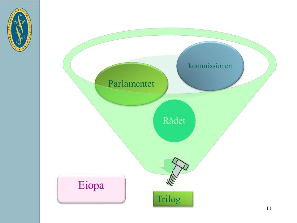 11 RådetParlamentet kommissionen Eiopa Trilog