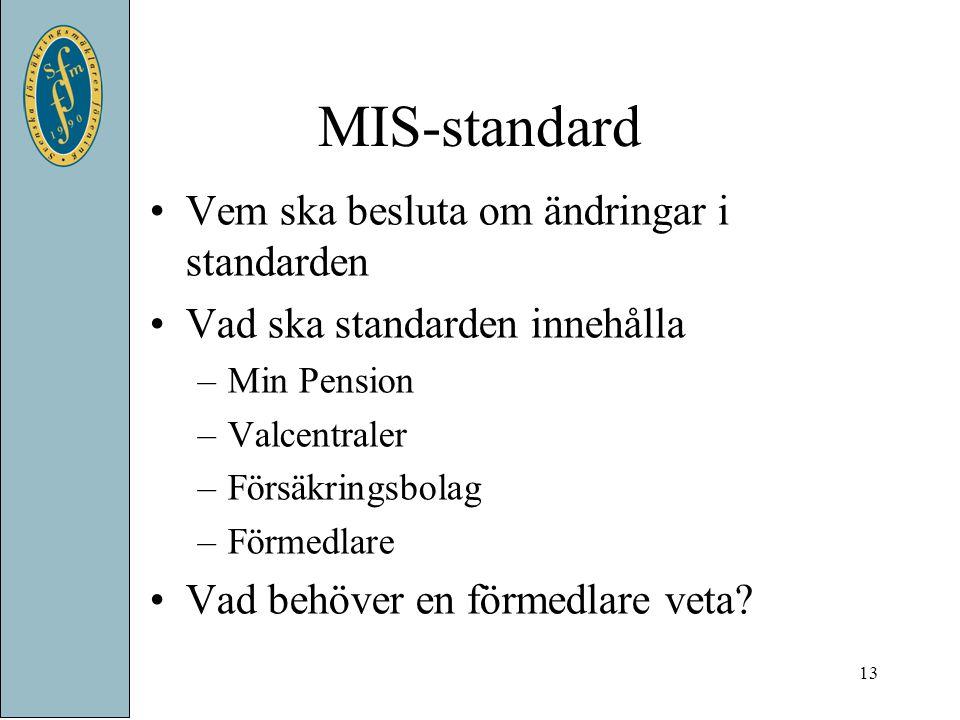 MIS-standard Vem ska besluta om ändringar i standarden Vad ska standarden innehålla –Min Pension –Valcentraler –Försäkringsbolag –Förmedlare Vad behöv
