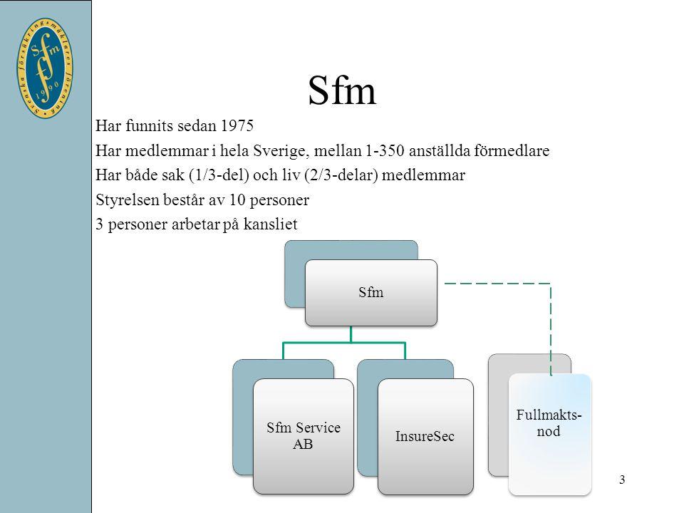 Sfm Har funnits sedan 1975 Har medlemmar i hela Sverige, mellan 1-350 anställda förmedlare Har både sak (1/3-del) och liv (2/3-delar) medlemmar Styrel