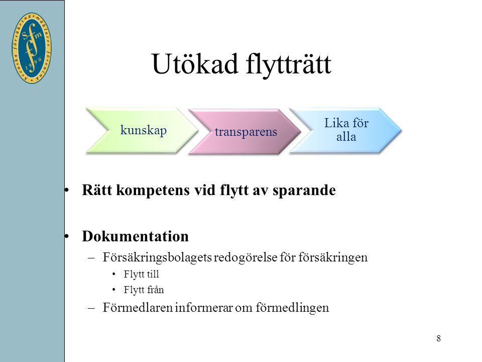 Utanför Sverige –Mifid Regler för värdepappersbolag, om räntor, för handelsplattformar m.m.