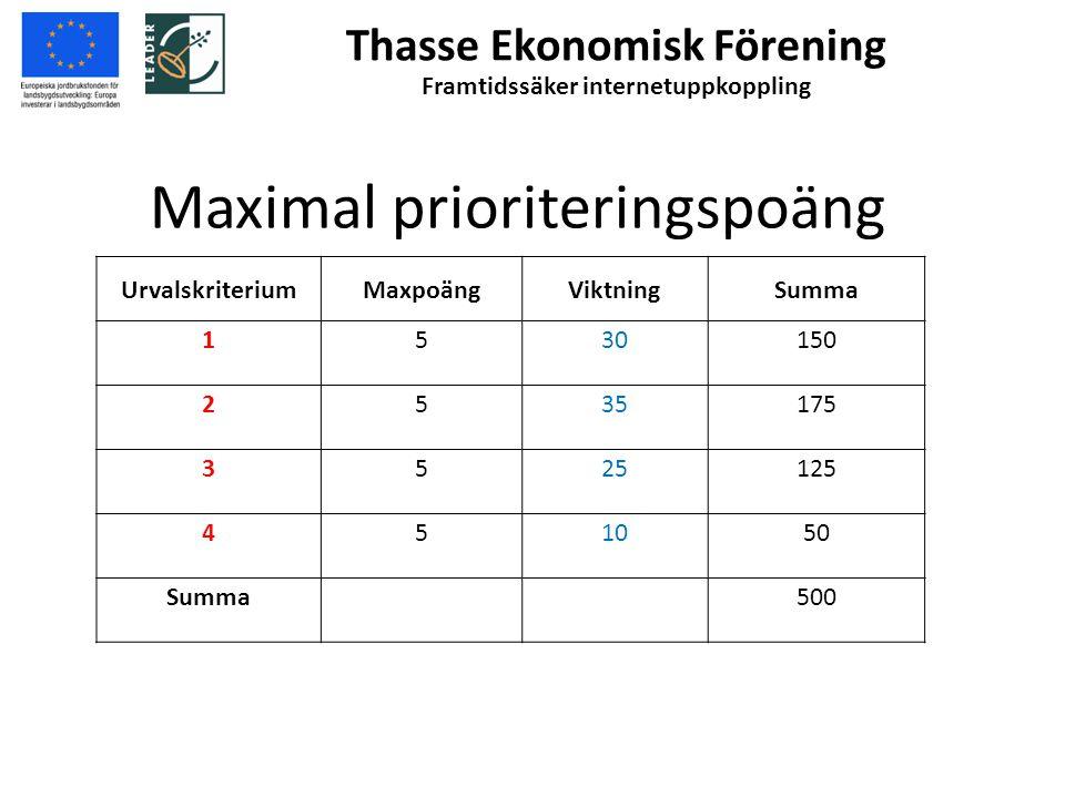 Maximal prioriteringspoäng UrvalskriteriumMaxpoängViktningSumma 1530150 2535175 3525125 451050 Summa 500 Thasse Ekonomisk Förening Framtidssäker inter
