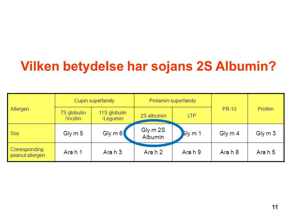 Vilken betydelse har sojans 2S Albumin? Allergen Cupin superfamilyProlamin superfamily PR-10Profilin 7S globulin /Vicillin 11S globulin /Legumin 2S al