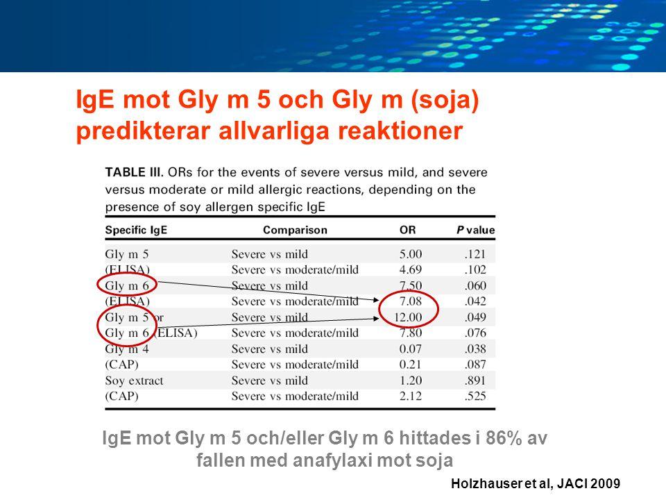 IgE mot Gly m 5 och Gly m (soja) predikterar allvarliga reaktioner Holzhauser et al, JACI 2009 IgE mot Gly m 5 och/eller Gly m 6 hittades i 86% av fallen med anafylaxi mot soja