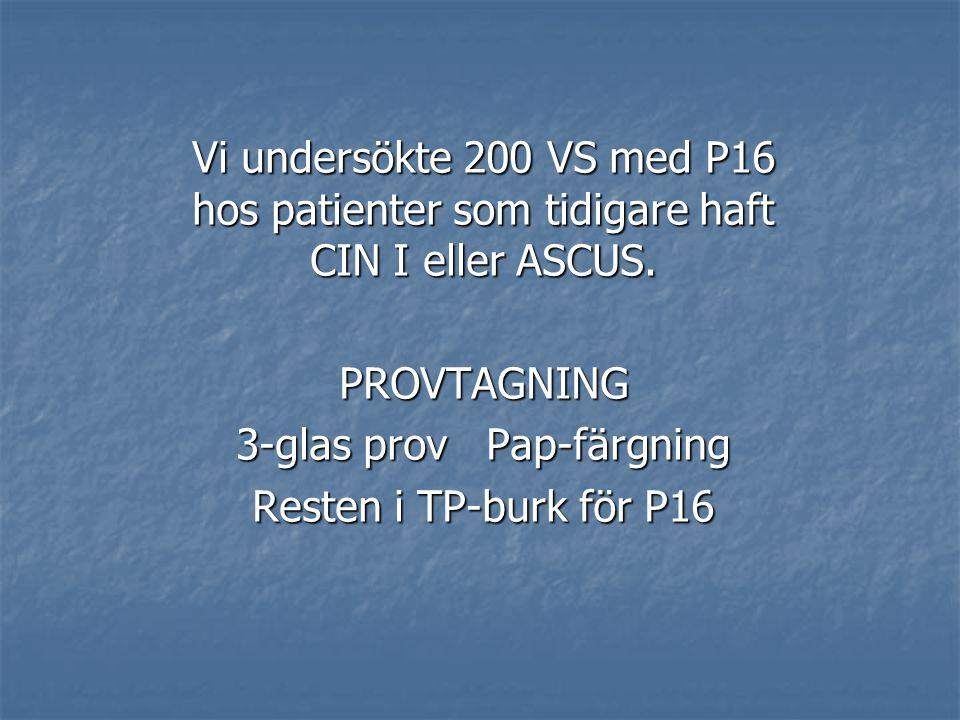 Vi undersökte 200 VS med P16 hos patienter som tidigare haft CIN I eller ASCUS. PROVTAGNING 3-glas prov Pap-färgning Resten i TP-burk för P16
