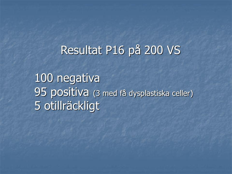 Resultat P16 på 200 VS 100 negativa 95 positiva (3 med få dysplastiska celler) 5 otillräckligt