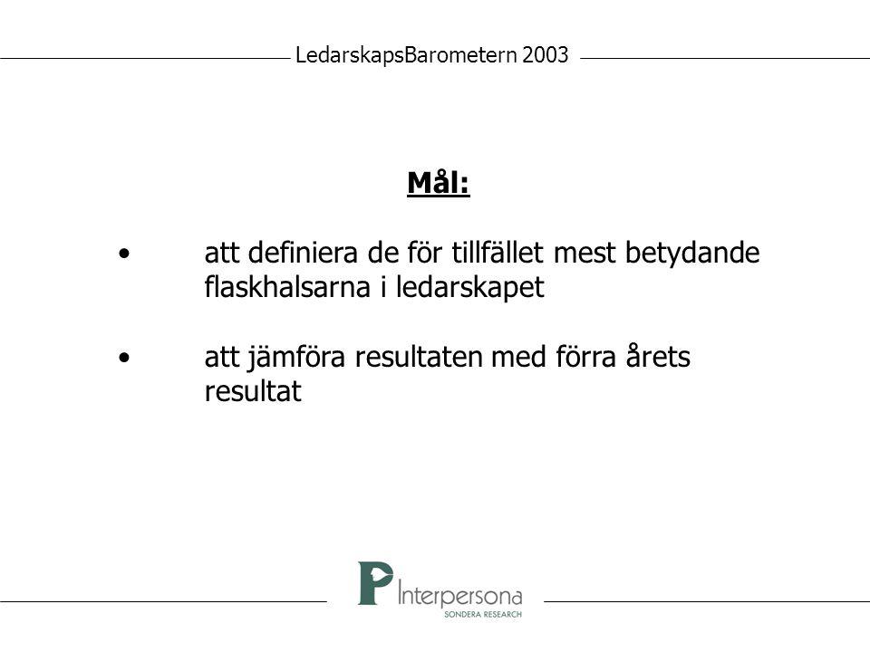 Mål: att definiera de för tillfället mest betydande flaskhalsarna i ledarskapet att jämföra resultaten med förra årets resultat LedarskapsBarometern 2003