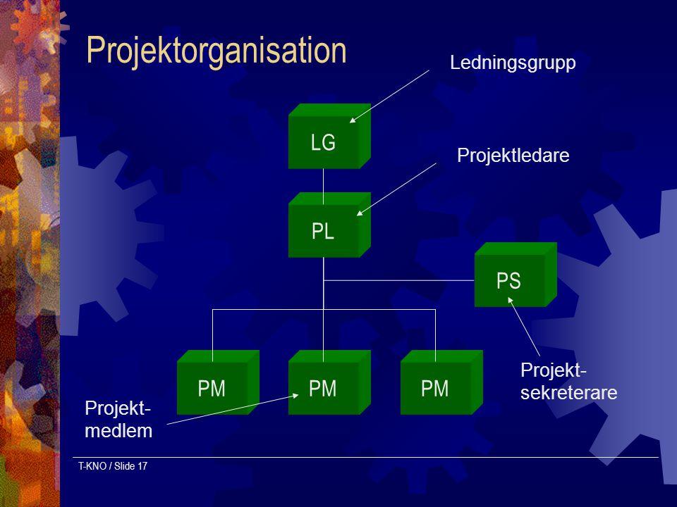 T-KNO / Slide 17 Projektorganisation LG PL PM PS Ledningsgrupp Projektledare Projekt- sekreterare Projekt- medlem