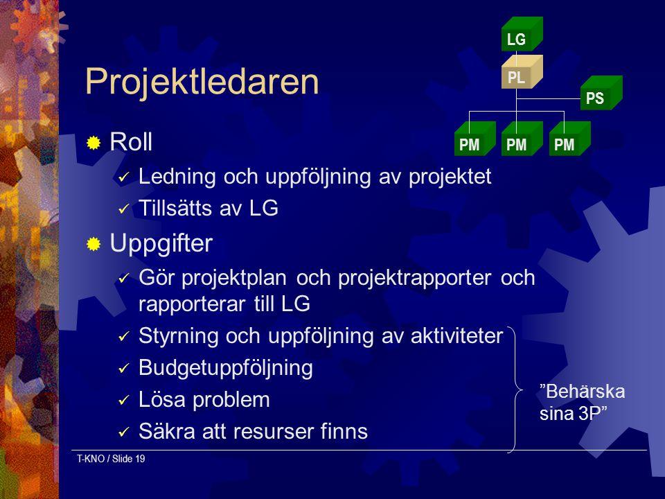 T-KNO / Slide 19 Projektledaren  Roll Ledning och uppföljning av projektet Tillsätts av LG  Uppgifter Gör projektplan och projektrapporter och rappo