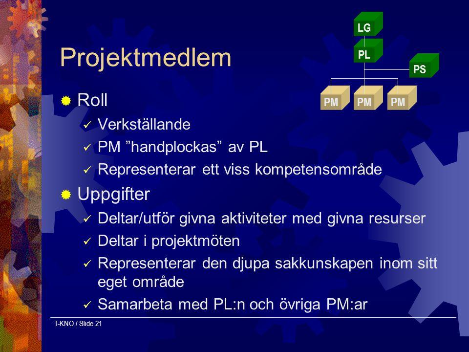 """T-KNO / Slide 21 Projektmedlem  Roll Verkställande PM """"handplockas"""" av PL Representerar ett viss kompetensområde  Uppgifter Deltar/utför givna aktiv"""