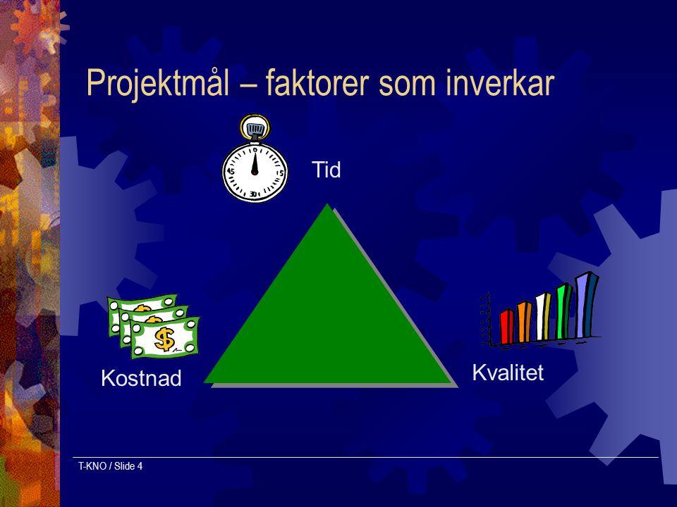 T-KNO / Slide 4 Projektmål – faktorer som inverkar Tid Kostnad Kvalitet