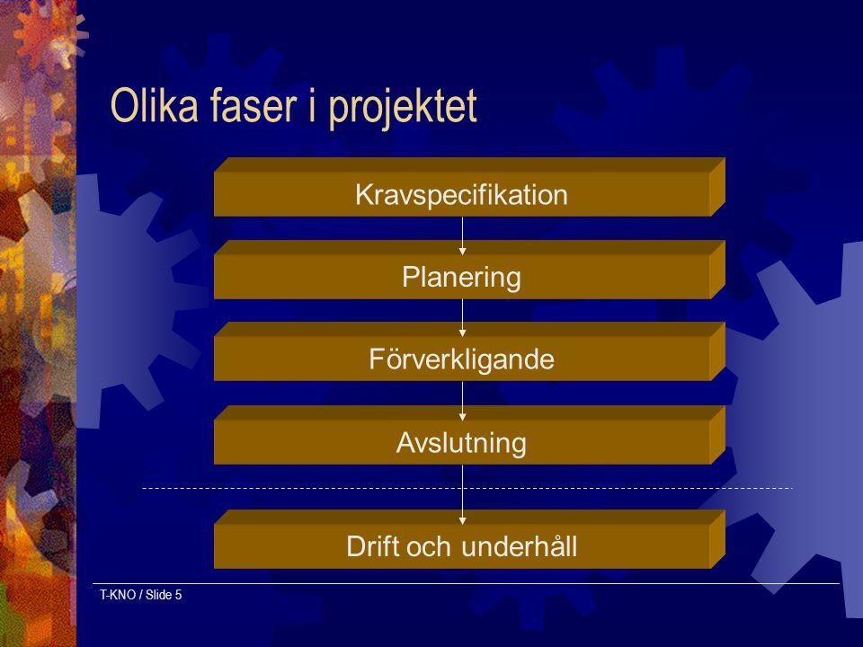 T-KNO / Slide 5 Olika faser i projektet Kravspecifikation Planering Förverkligande Avslutning Drift och underhåll