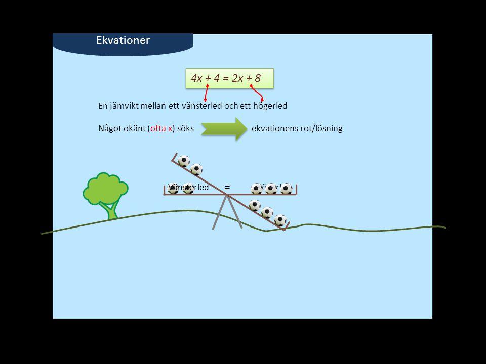 Ekvationer En jämvikt mellan ett vänsterled och ett högerled Högerled Vänsterled = Något okänt (ofta x) söksekvationens rot/lösning 4x + 4 = 2x + 8