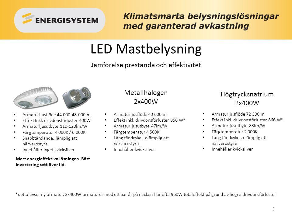 3 LED Mastbelysning Armaturljusflöde 44 000-48 000lm Effekt inkl. drivdonsförluster 400W Armaturljusutbyte 110-120lm/W Färgtemperatur 4 000K / 6 000K