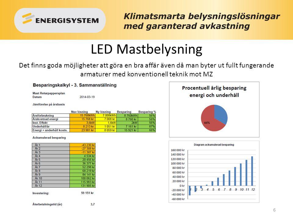 7 LED Mastbelysning Vitt ljusGult ljus Ljusfärg kring 5 000 – 6 500K liknar dagsljus i färgtemperatur.