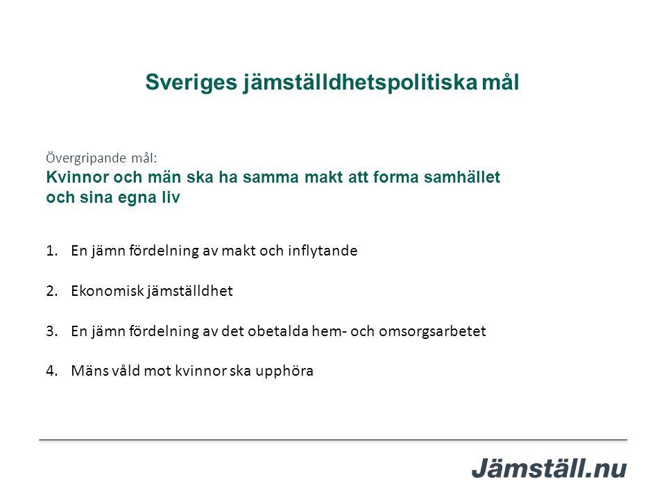 Sveriges jämställdhetspolitiska mål Övergripande mål: Kvinnor och män ska ha samma makt att forma samhället och sina egna liv 1.En jämn fördelning av