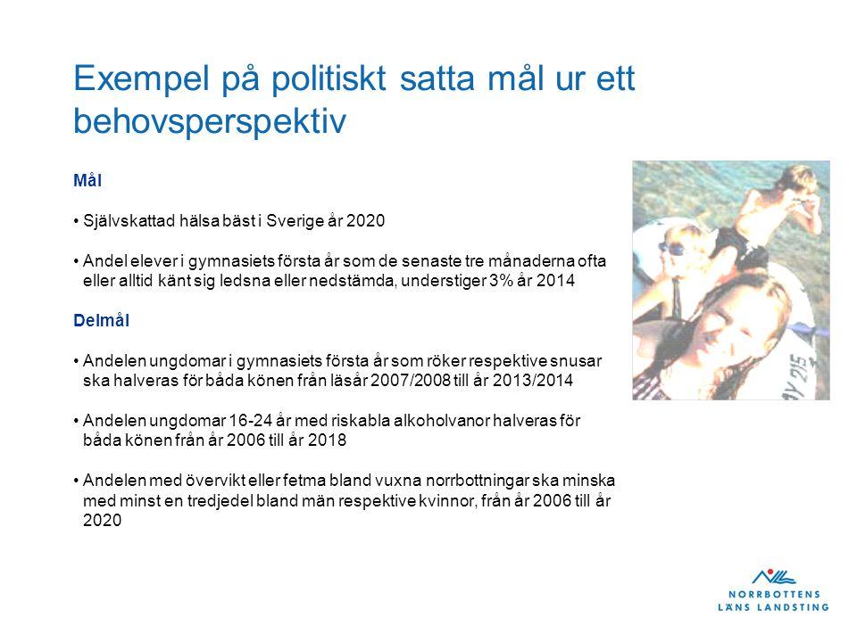 Exempel på politiskt satta mål ur ett behovsperspektiv Mål Självskattad hälsa bäst i Sverige år 2020 Andel elever i gymnasiets första år som de senaste tre månaderna ofta eller alltid känt sig ledsna eller nedstämda, understiger 3% år 2014 Delmål Andelen ungdomar i gymnasiets första år som röker respektive snusar ska halveras för båda könen från läsår 2007/2008 till år 2013/2014 Andelen ungdomar 16-24 år med riskabla alkoholvanor halveras för båda könen från år 2006 till år 2018 Andelen med övervikt eller fetma bland vuxna norrbottningar ska minska med minst en tredjedel bland män respektive kvinnor, från år 2006 till år 2020
