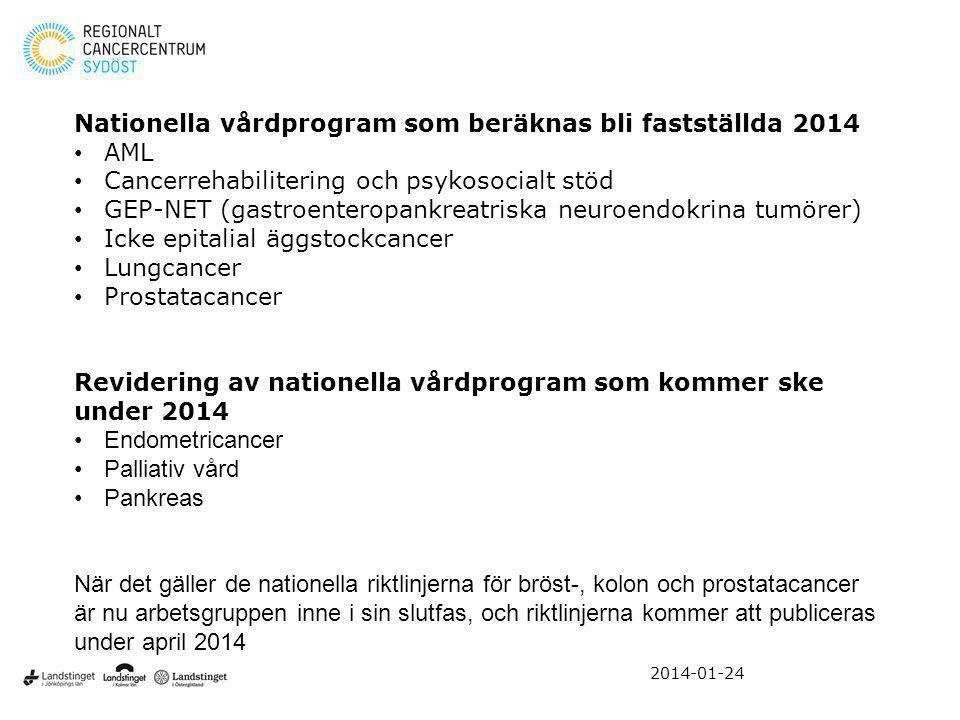 Nationella vårdprogram som beräknas bli fastställda 2014 AML Cancerrehabilitering och psykosocialt stöd GEP-NET (gastroenteropankreatriska neuroendokr