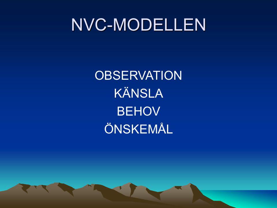 NVC-MODELLEN OBSERVATION KÄNSLA BEHOV ÖNSKEMÅL