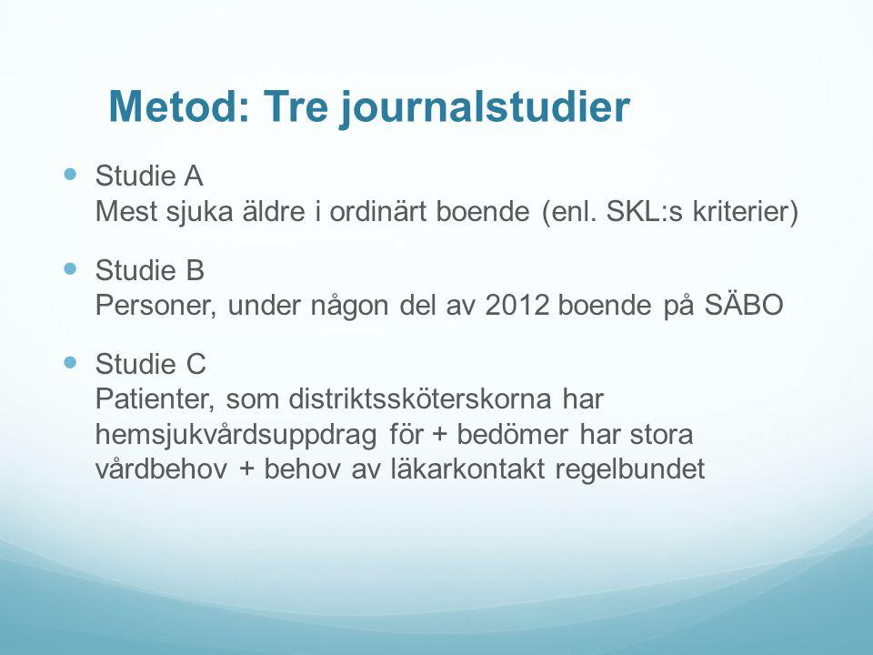 Metod: Tre journalstudier Studie A Mest sjuka äldre i ordinärt boende (enl. SKL:s kriterier) Studie B Personer, under någon del av 2012 boende på SÄBO