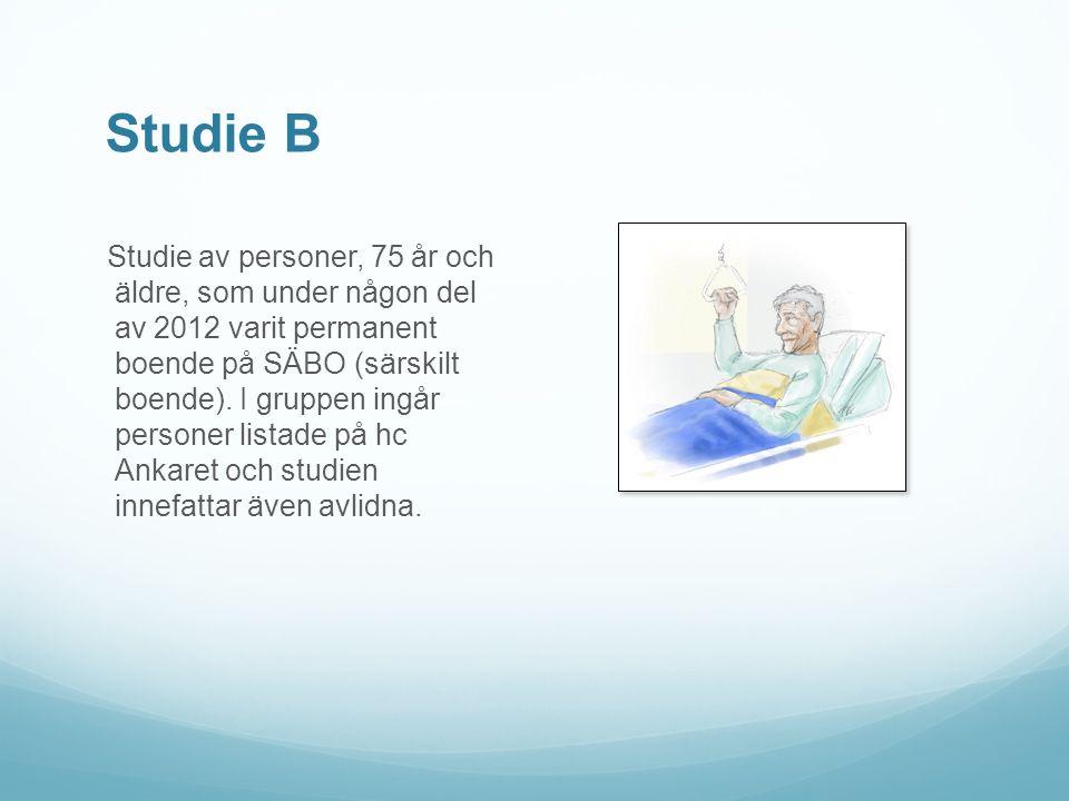 Studie B Studie av personer, 75 år och äldre, som under någon del av 2012 varit permanent boende på SÄBO (särskilt boende). I gruppen ingår personer l