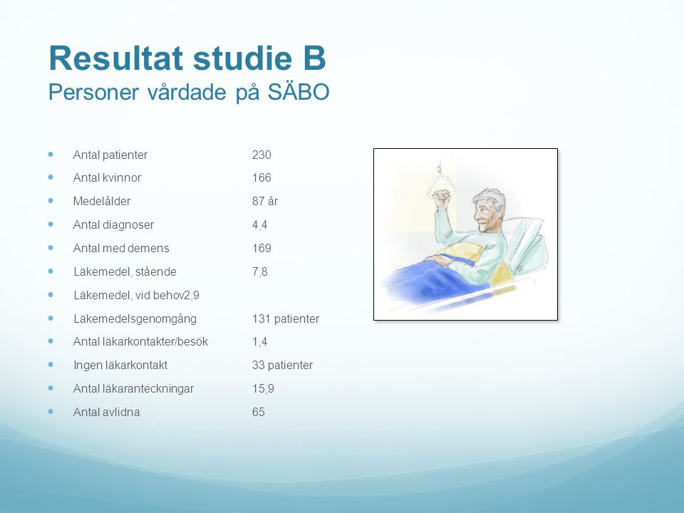 Resultat studie B Personer vårdade på SÄBO Antal patienter230 Antal kvinnor166 Medelålder87 år Antal diagnoser4,4 Antal med demens169 Läkemedel, ståen