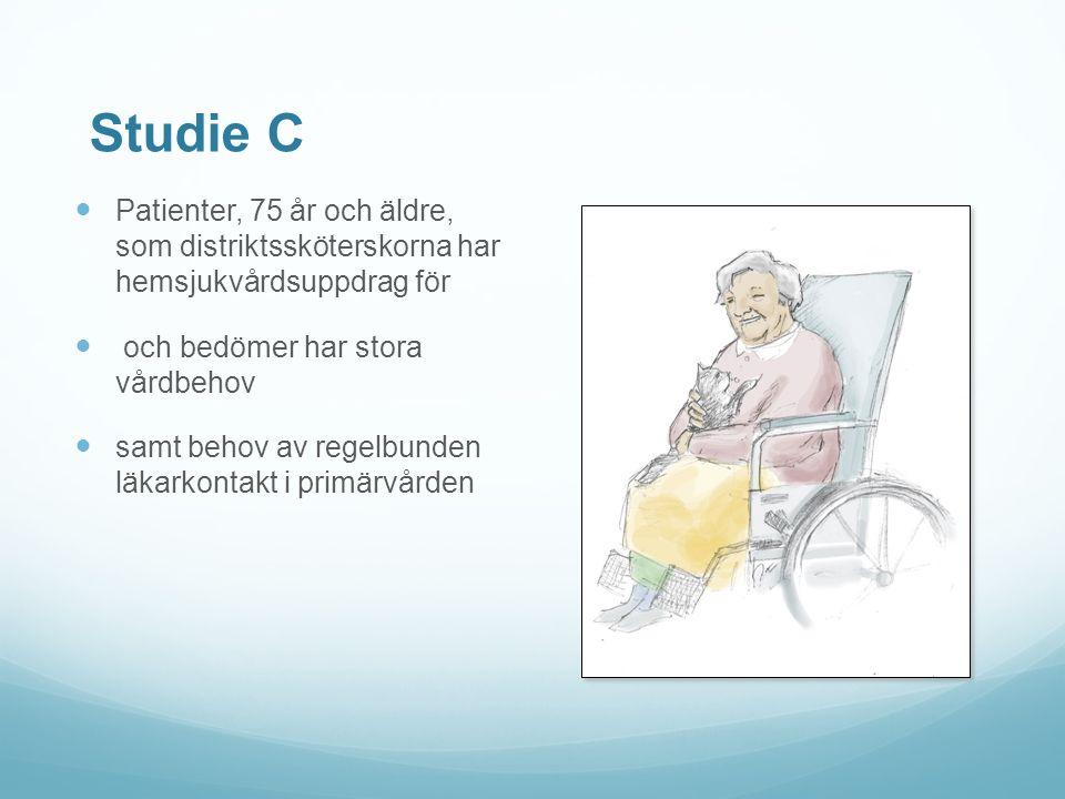 Tabell B Intressant att notera är Ålder 87 år Diagnoser 4,4 Demens 169 Läkarkontakt 1,4 Ingen läkarkontakt33 Läkaranteckningar15,9 Avlidna 69