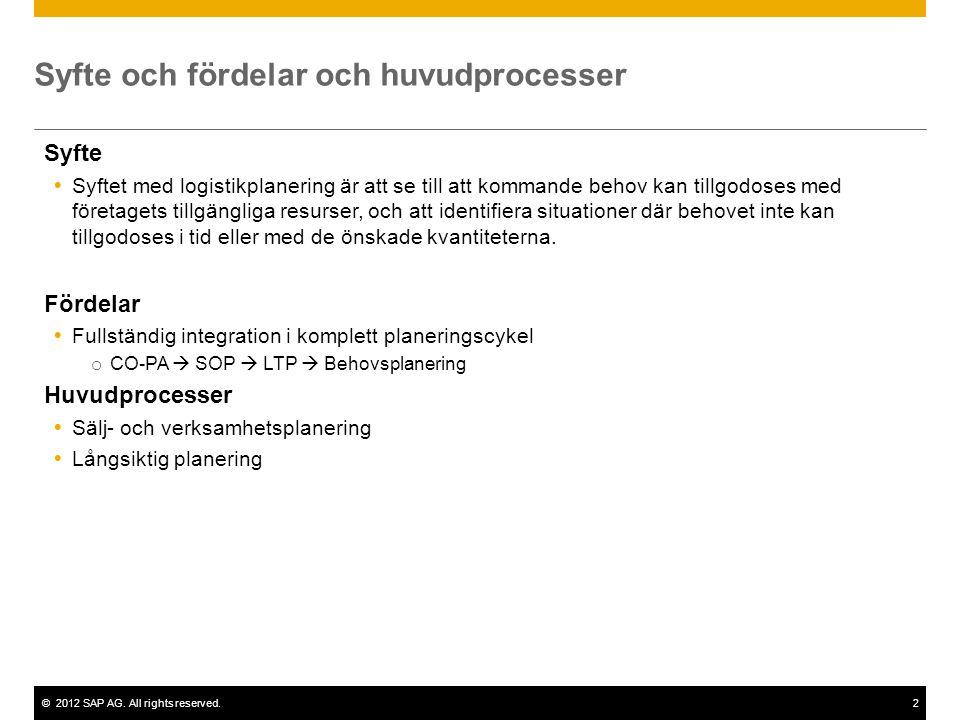 ©2012 SAP AG. All rights reserved.2 Syfte och fördelar och huvudprocesser Syfte  Syftet med logistikplanering är att se till att kommande behov kan t