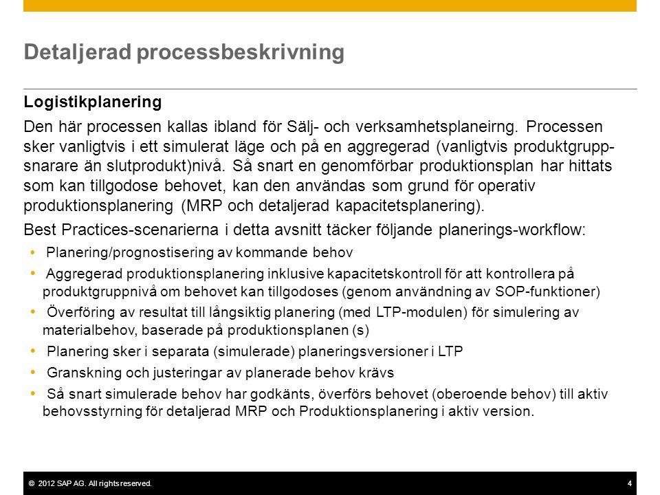 ©2012 SAP AG. All rights reserved.4 Detaljerad processbeskrivning Logistikplanering Den här processen kallas ibland för Sälj- och verksamhetsplaneirng