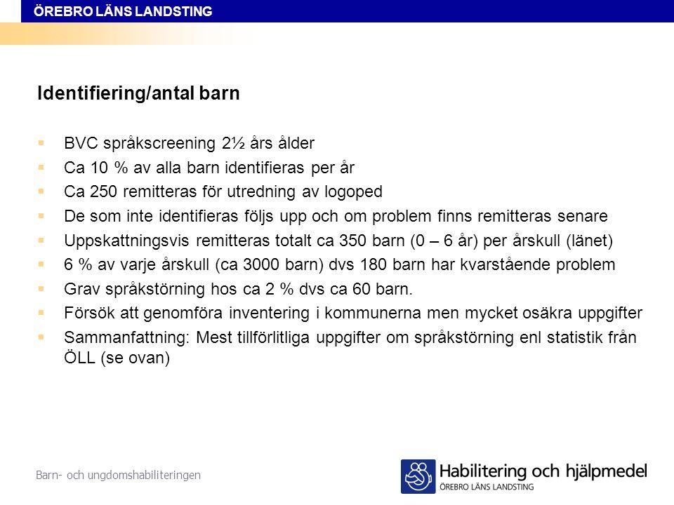 ÖREBRO LÄNS LANDSTING Barn- och ungdomshabiliteringen Identifiering/antal barn  BVC språkscreening 2½ års ålder  Ca 10 % av alla barn identifieras p