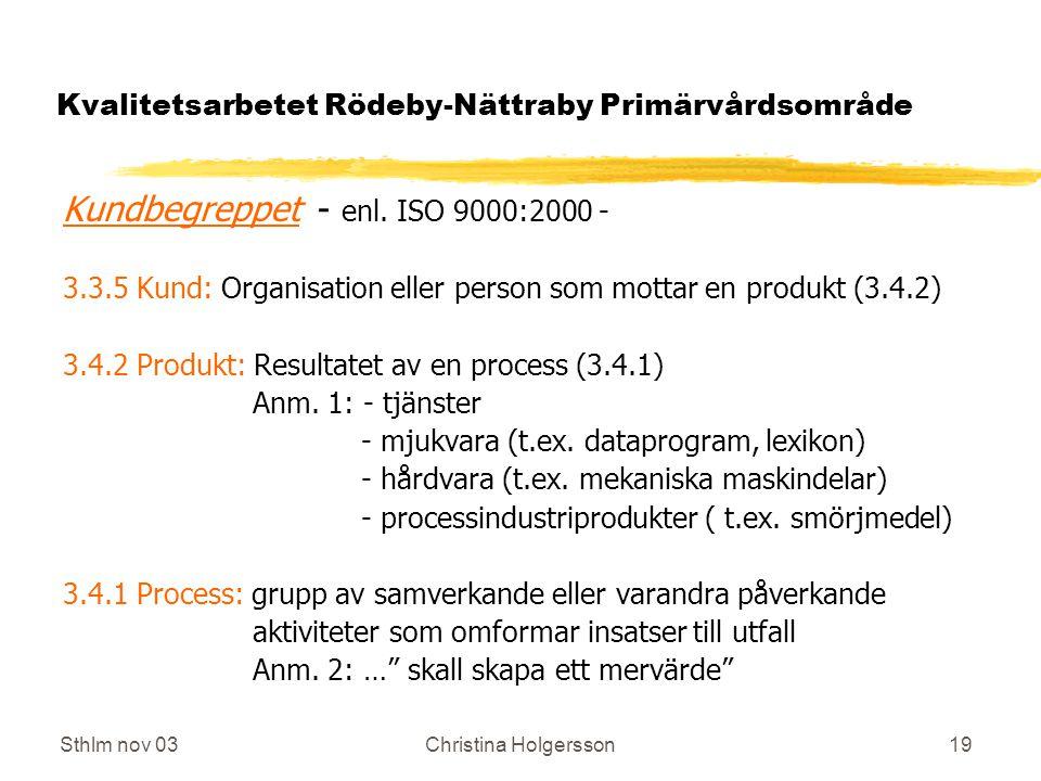 Sthlm nov 03Christina Holgersson19 Kvalitetsarbetet Rödeby-Nättraby Primärvårdsområde Kundbegreppet - enl.