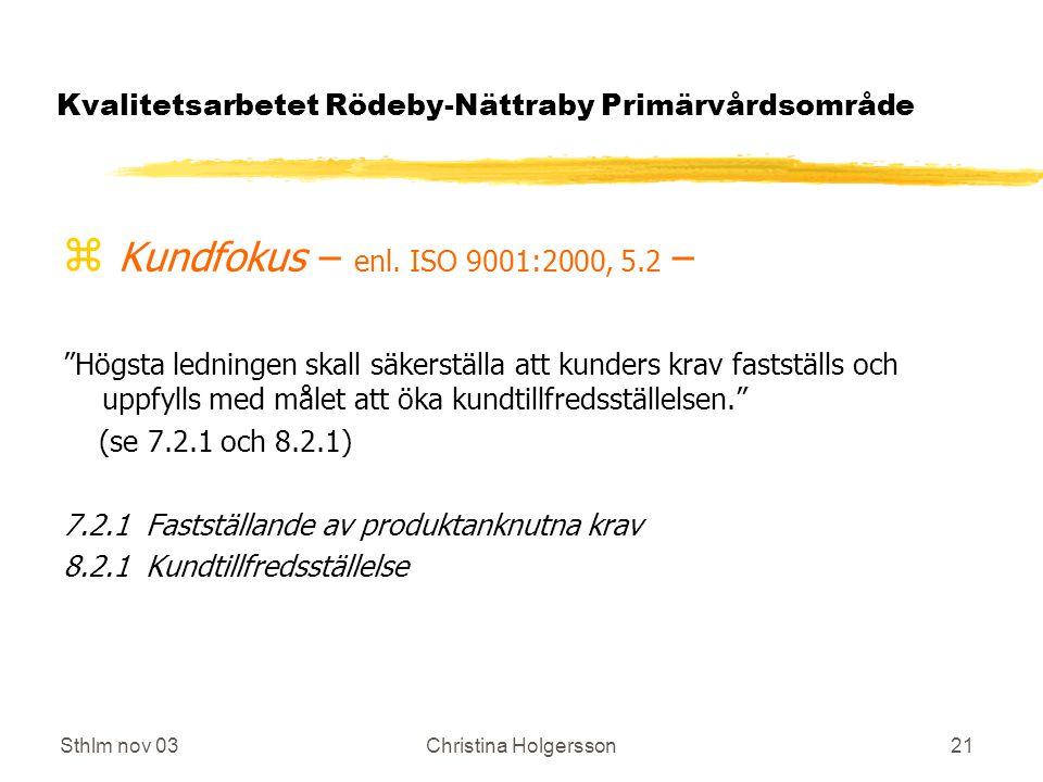 Sthlm nov 03Christina Holgersson21 Kvalitetsarbetet Rödeby-Nättraby Primärvårdsområde z Kundfokus – enl.