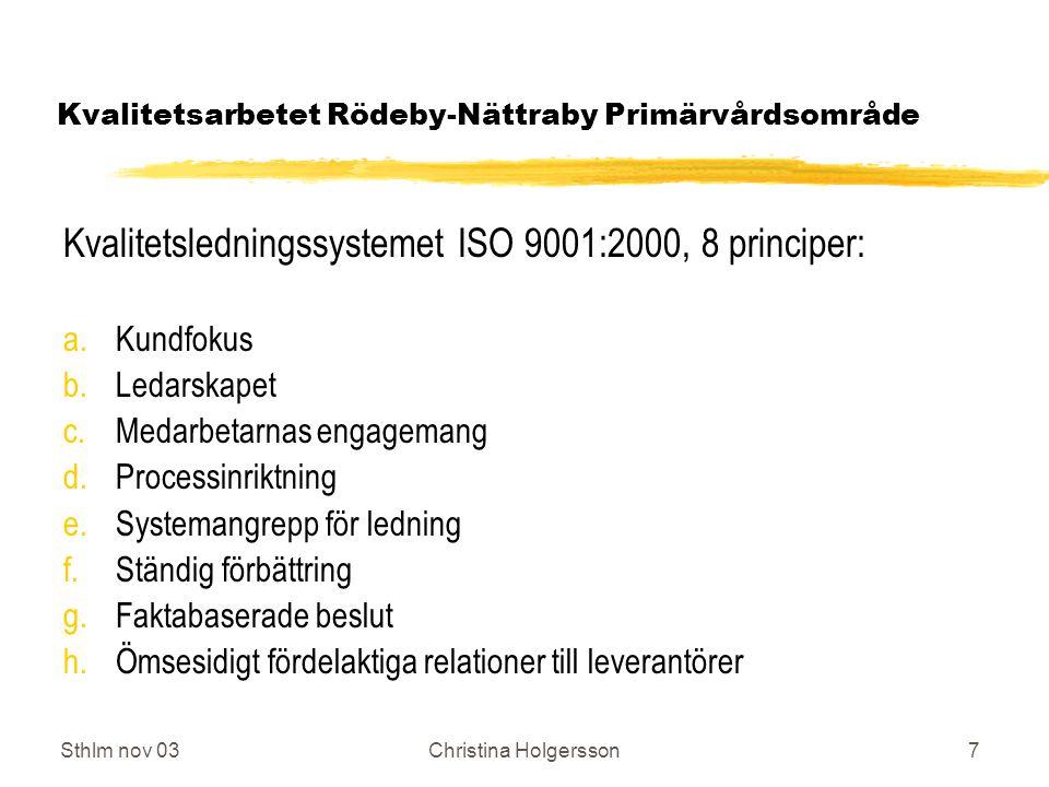 Sthlm nov 03Christina Holgersson8 Kvalitetsarbetet Rödeby-Nättraby Primärvårdsområde Terminologiska behov och fallgropar i praktiken Införandeprocessen: STARTSTART BYGGANDET CERTIFIKATCERTIFIKAT