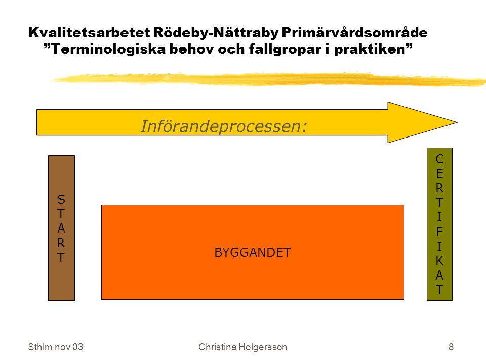 Sthlm nov 03Christina Holgersson29 Kvalitetsarbetet Rödeby-Nättraby Primärvårdsområde Certifiering: Examen Kvantitet?Kvantitet.