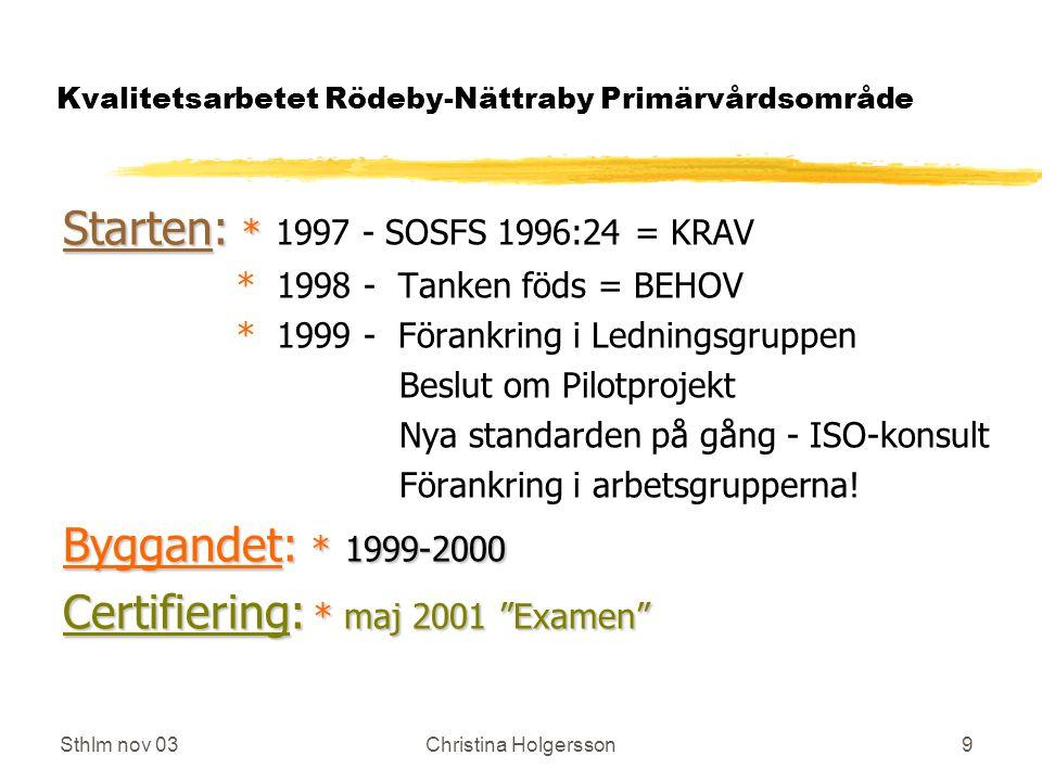 Sthlm nov 03Christina Holgersson10 Kvalitetsarbetet Rödeby-Nättraby Primärvårdsområde Starten: Starten: * 1999 - Förankring i ledningsgruppen och… i arbetsgrupperna.